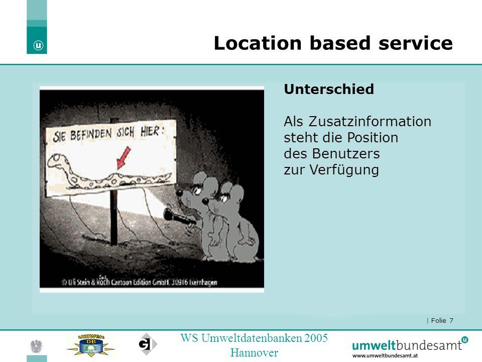 | Folie 7 WS Umweltdatenbanken 2005 Hannover Location based service Unterschied Als Zusatzinformation steht die Position des Benutzers zur Verfügung