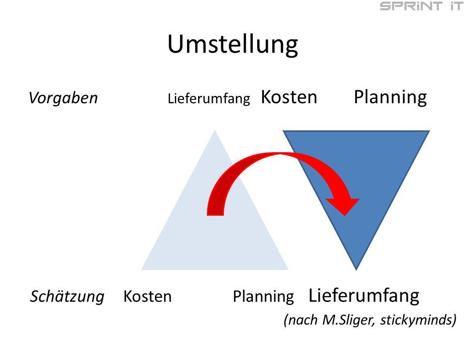 Umstellung Vorgaben Lieferumfang KostenPlanning SchätzungKosten Planning Lieferumfang (nach M.Sliger, stickyminds)