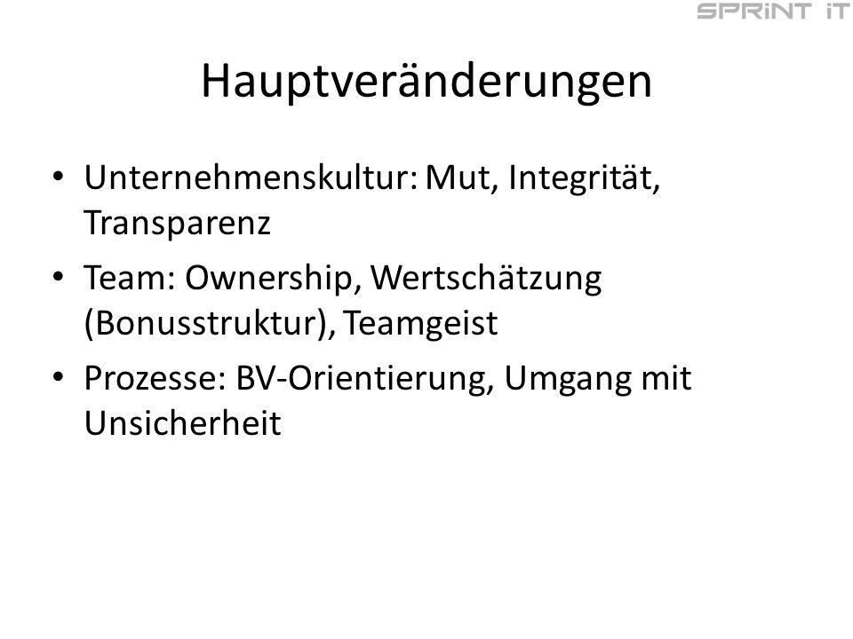 Hauptveränderungen Unternehmenskultur: Mut, Integrität, Transparenz Team: Ownership, Wertschätzung (Bonusstruktur), Teamgeist Prozesse: BV-Orientierung, Umgang mit Unsicherheit