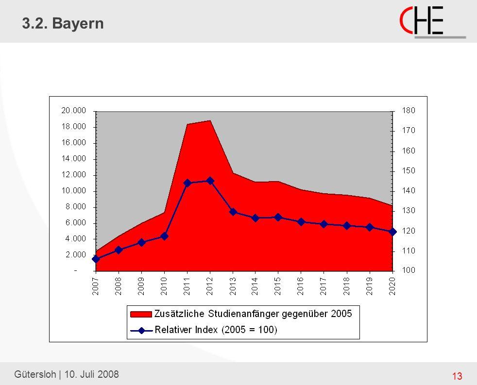 Gütersloh | 10. Juli 2008 13 3.2. Bayern