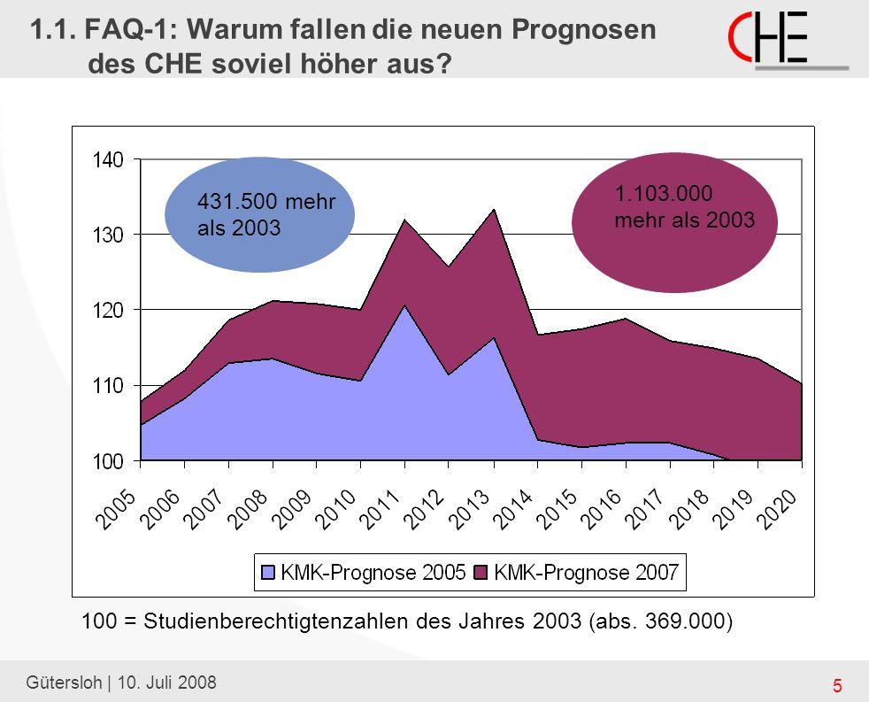 Gütersloh | 10. Juli 2008 5 1.1. FAQ-1: Warum fallen die neuen Prognosen des CHE soviel höher aus.