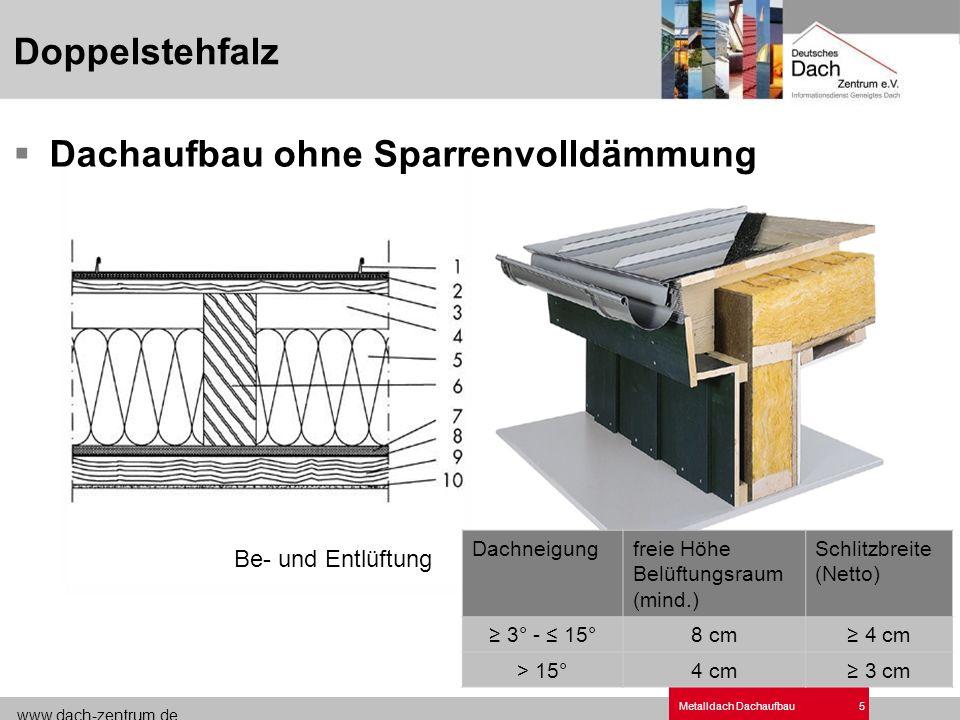 www.dach-zentrum.de Metalldach Dachaufbau5 Dachaufbau ohne Sparrenvolldämmung Dachneigungfreie Höhe Belüftungsraum (mind.) Schlitzbreite (Netto) 3° -