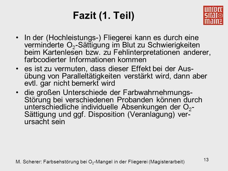 13 Fazit (1.
