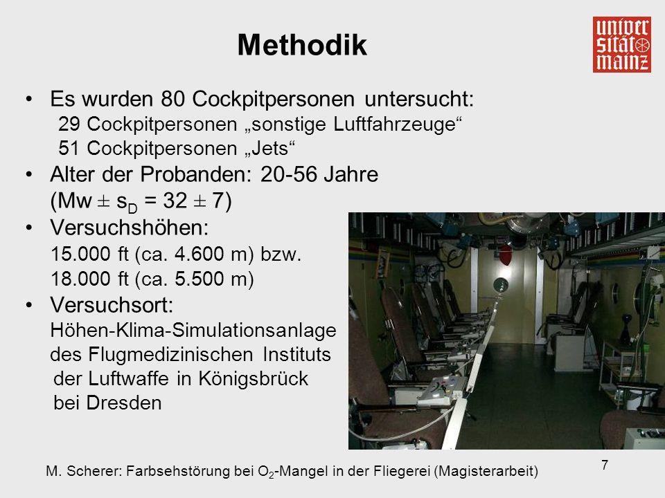 7 Methodik Es wurden 80 Cockpitpersonen untersucht: 29 Cockpitpersonen sonstige Luftfahrzeuge 51 Cockpitpersonen Jets Alter der Probanden: 20-56 Jahre (Mw ± s D = 32 ± 7) Versuchshöhen: 15.000 ft (ca.