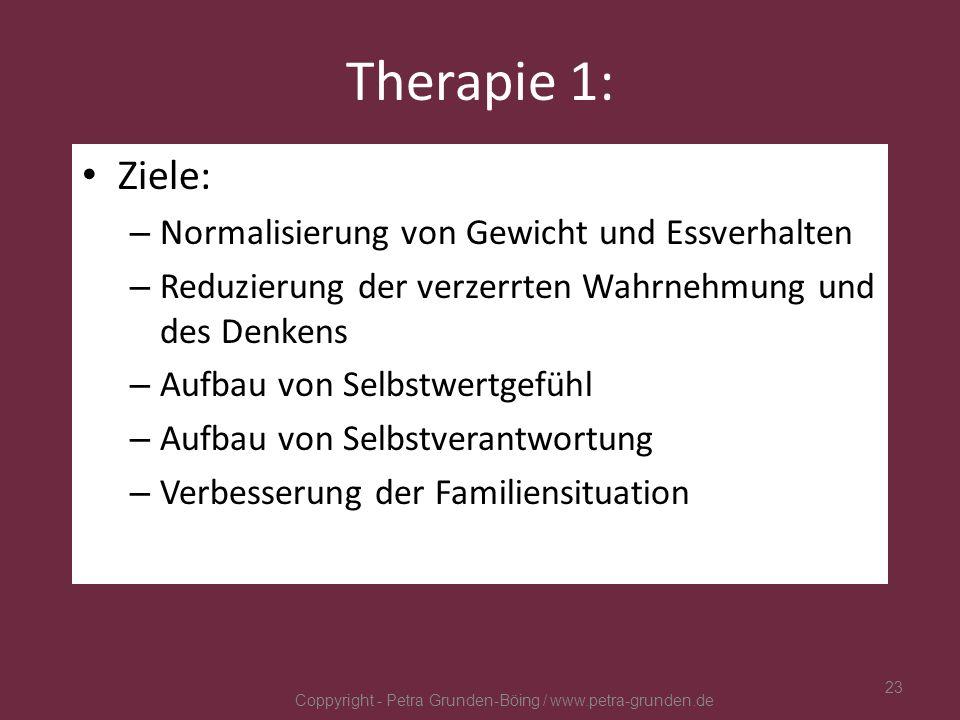 Therapie 1: Ziele: – Normalisierung von Gewicht und Essverhalten – Reduzierung der verzerrten Wahrnehmung und des Denkens – Aufbau von Selbstwertgefüh