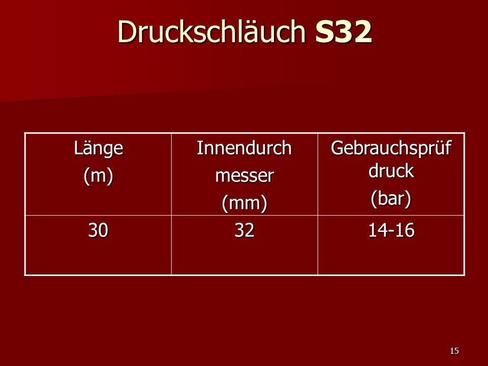 15 Druckschläuch S32 Länge(m)Innendurchmesser(mm) Gebrauchsprüf druck (bar) 303214-16