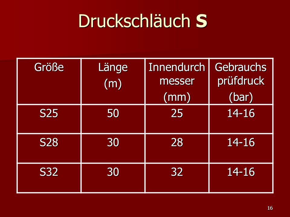16 GrößeLänge(m) Innendurch messer (mm) Gebrauchs prüfdruck (bar) S25502514-16 S28302814-16 S32303214-16 Druckschläuch S