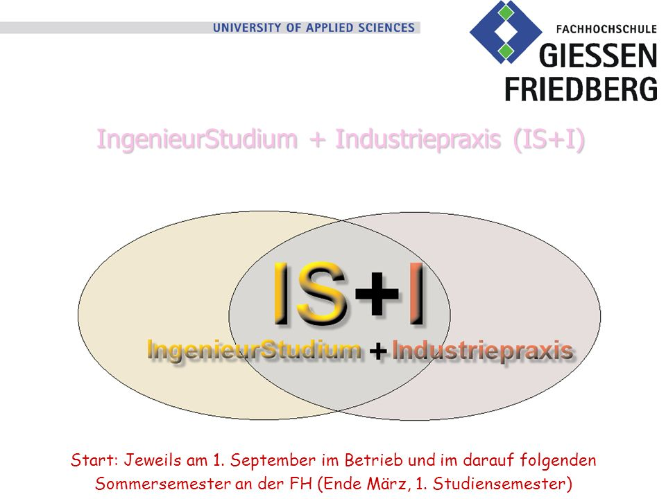 IngenieurStudium + Industriepraxis (IS+I) Start der dualen Studiengänge im September im Betrieb und im März an der Fachhochschule (Sommersemester)