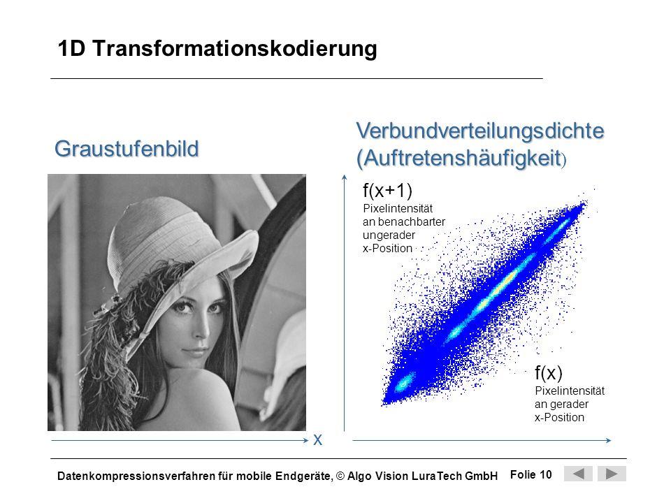 Datenkompressionsverfahren für mobile Endgeräte, © Algo Vision LuraTech GmbH Folie 10 1D Transformationskodierung Graustufenbild Verbundverteilungsdic