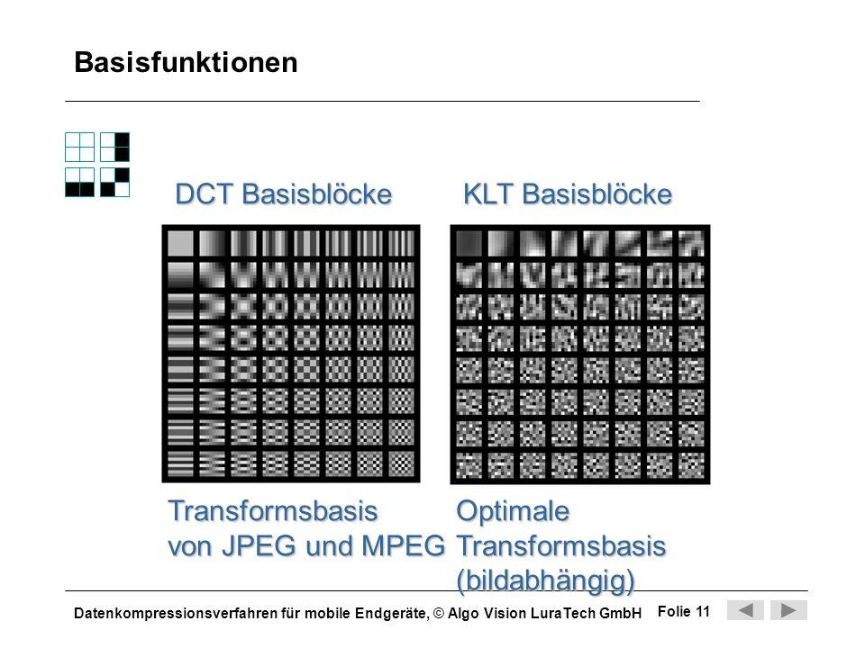 Datenkompressionsverfahren für mobile Endgeräte, © Algo Vision LuraTech GmbH Folie 11 Basisfunktionen DCT Basisblöcke KLT Basisblöcke Transformsbasis