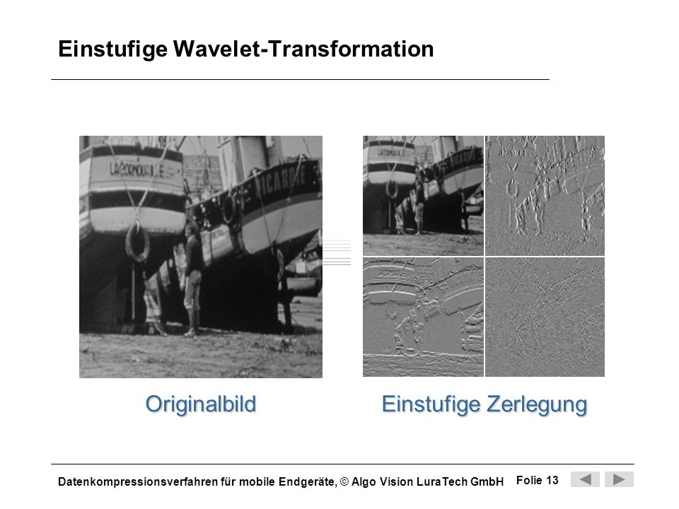 Datenkompressionsverfahren für mobile Endgeräte, © Algo Vision LuraTech GmbH Folie 13 Einstufige Wavelet-Transformation Originalbild Einstufige Zerleg