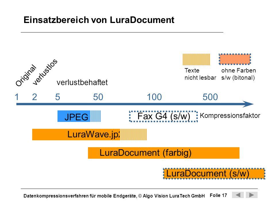 Datenkompressionsverfahren für mobile Endgeräte, © Algo Vision LuraTech GmbH Folie 17 Einsatzbereich von LuraDocument Original 1 2 5 50 100 500 JPEG L