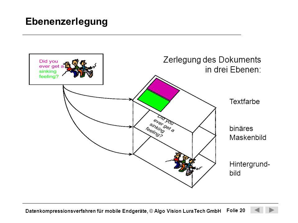 Datenkompressionsverfahren für mobile Endgeräte, © Algo Vision LuraTech GmbH Folie 20 Ebenenzerlegung Textfarbe binäres Maskenbild Hintergrund- bild Z
