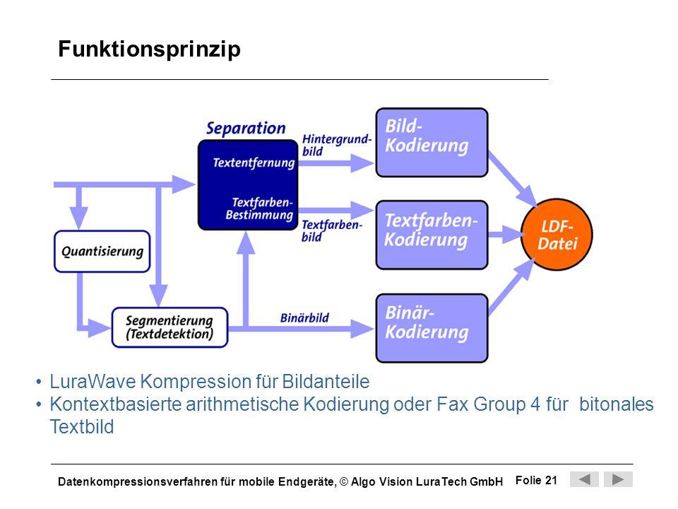 Datenkompressionsverfahren für mobile Endgeräte, © Algo Vision LuraTech GmbH Folie 21 Funktionsprinzip LuraWave Kompression für Bildanteile Kontextbas