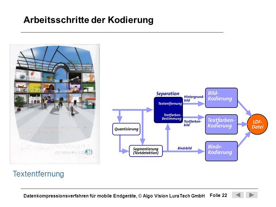 Datenkompressionsverfahren für mobile Endgeräte, © Algo Vision LuraTech GmbH Folie 22 Arbeitsschritte der Kodierung Original Quantisierung Textdetekti
