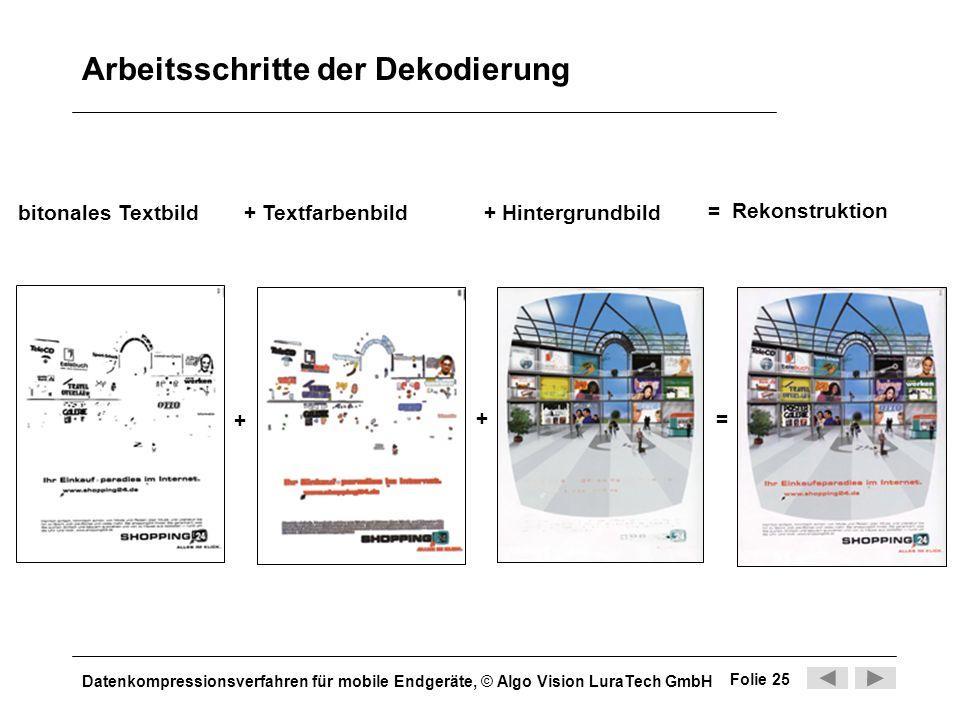 Datenkompressionsverfahren für mobile Endgeräte, © Algo Vision LuraTech GmbH Folie 25 Arbeitsschritte der Dekodierung bitonales Textbild + + Textfarbe