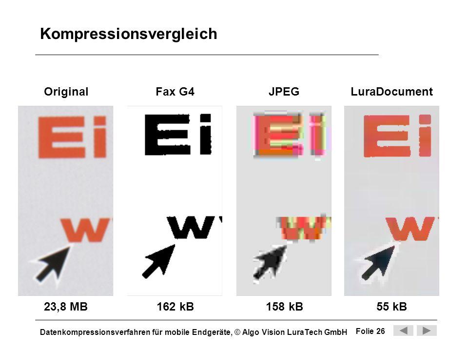 Datenkompressionsverfahren für mobile Endgeräte, © Algo Vision LuraTech GmbH Folie 26 Kompressionsvergleich Original 55 kB158 kB162 kB Fax G4 LuraDocu