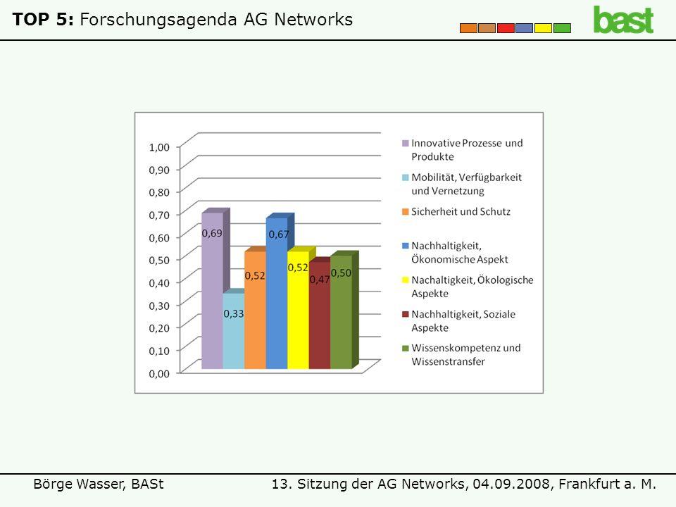 13. Sitzung der AG Networks, 04.09.2008, Frankfurt a. M.Börge Wasser, BASt TOP 5:Forschungsagenda AG Networks