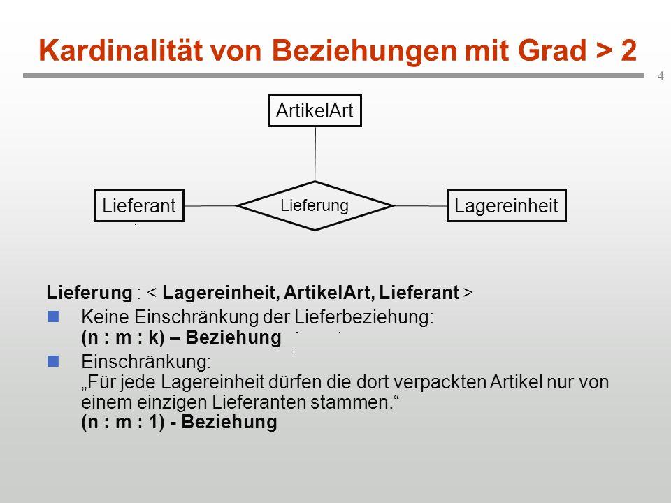 4 Kardinalität von Beziehungen mit Grad > 2 ArtikelArt Lieferung LagereinheitLieferant Lieferung : Keine Einschränkung der Lieferbeziehung: (n : m : k