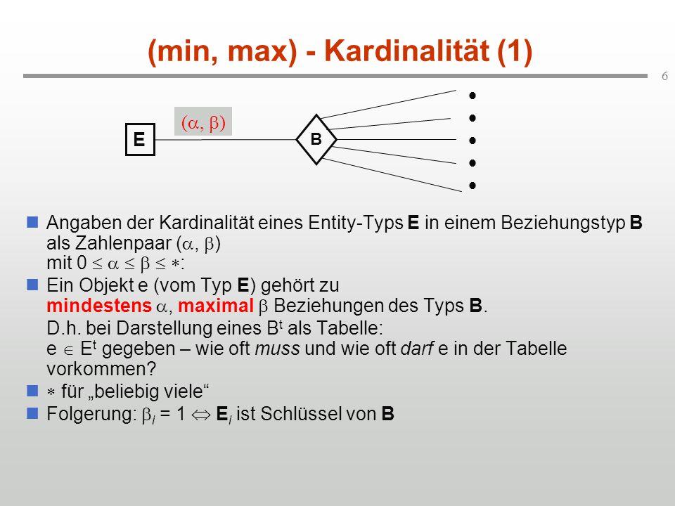 6 (min, max) - Kardinalität (1) Angaben der Kardinalität eines Entity-Typs E in einem Beziehungstyp B als Zahlenpaar (, ) mit 0 : Ein Objekt e (vom Ty
