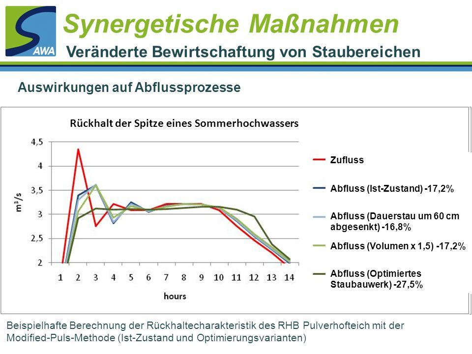 Synergetische Maßnahmen Veränderte Bewirtschaftung von Staubereichen Auswirkungen auf Abflussprozesse Beispielhafte Berechnung der Rückhaltecharakteri