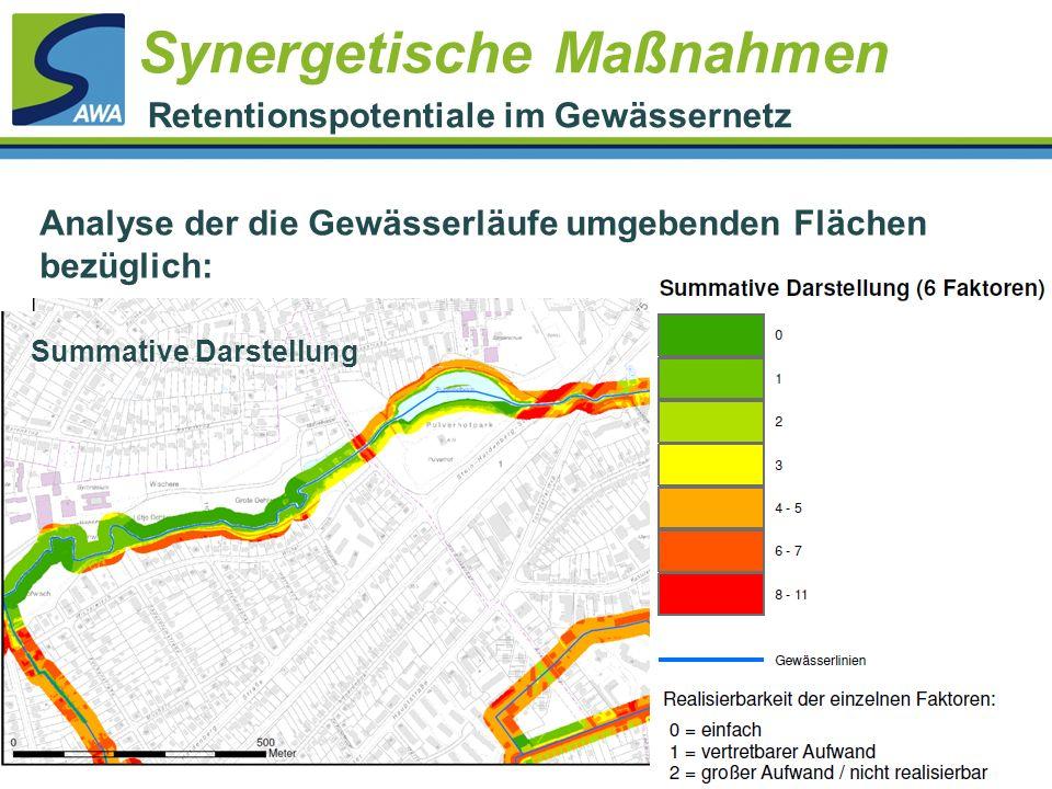 Synergetische Maßnahmen Retentionspotentiale im Gewässernetz Analyse der die Gewässerläufe umgebenden Flächen bezüglich: Eigentumsverhältnissen Zustän