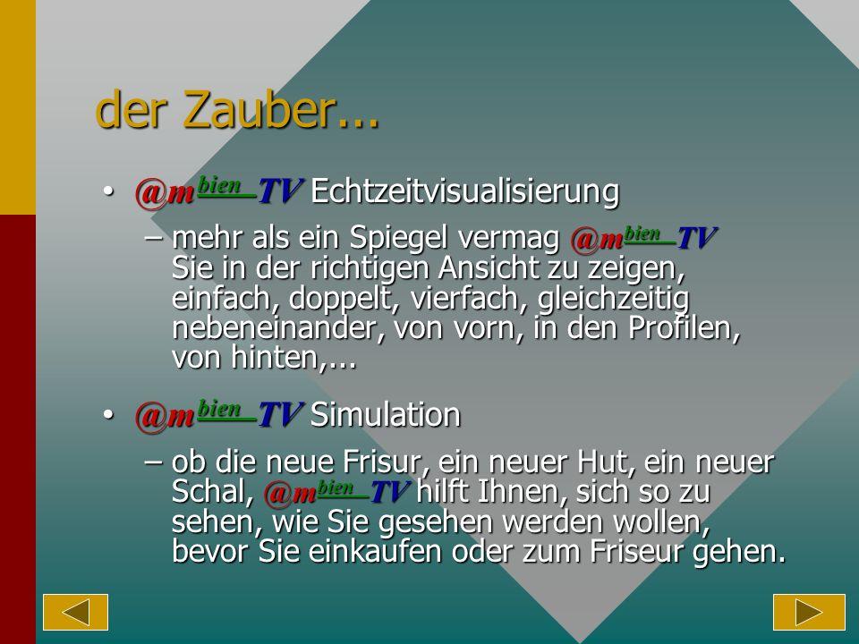 der Zauber... @m bien TV Echtzeitvisualisierung@m bien TV Echtzeitvisualisierung –mehr als ein Spiegel vermag @m bien TV Sie in der richtigen Ansicht
