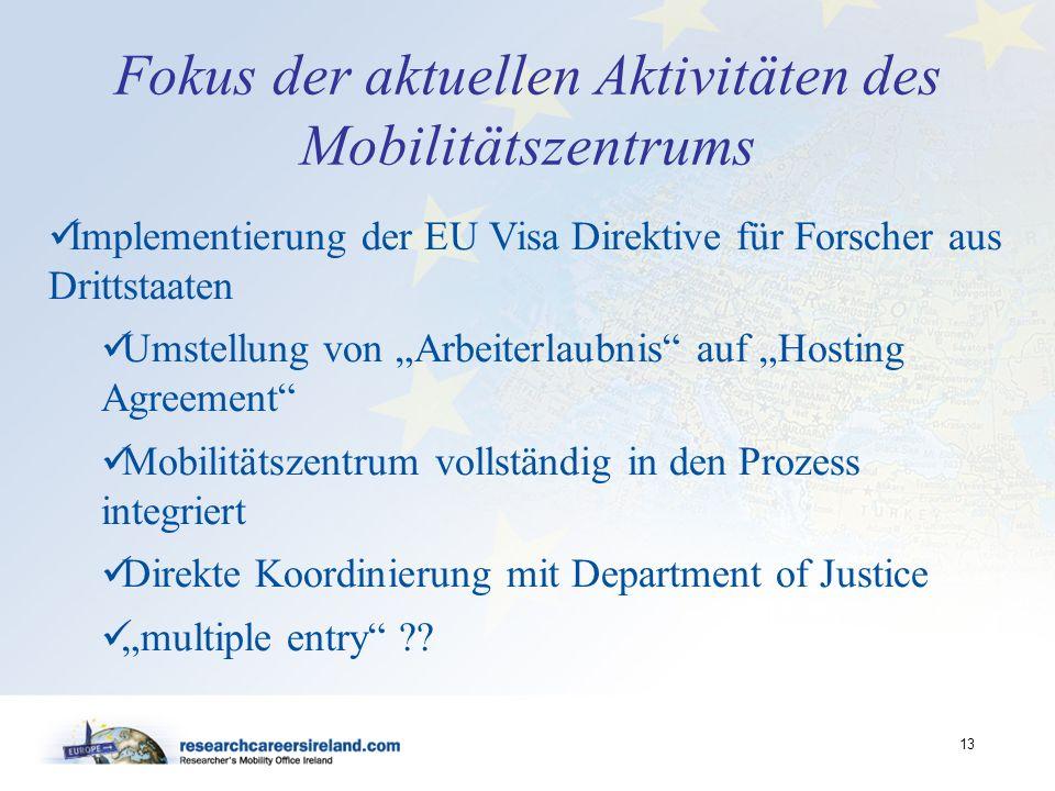 13 Fokus der aktuellen Aktivitäten des Mobilitätszentrums Implementierung der EU Visa Direktive für Forscher aus Drittstaaten Umstellung von Arbeiterl