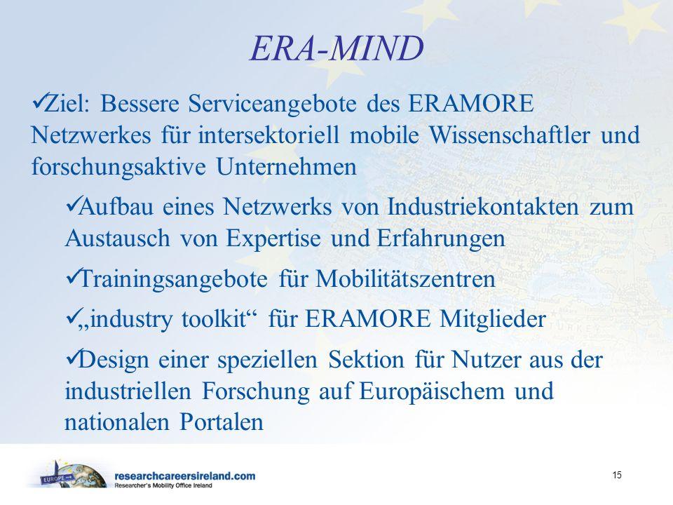 15 ERA-MIND Ziel: Bessere Serviceangebote des ERAMORE Netzwerkes für intersektoriell mobile Wissenschaftler und forschungsaktive Unternehmen Aufbau ei