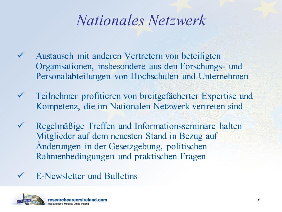 9 Nationales Netzwerk Austausch mit anderen Vertretern von beteiligten Organisationen, insbesondere aus den Forschungs- und Personalabteilungen von Ho