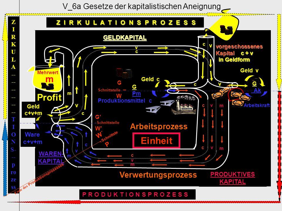 Z ZZ Z I R K U L A T I O N S P R O Z E S S Z I R K U L A -- -- -- -- -- -- T I O N S- -- p ro ze ss vorgeschossenes Kapital c + v in Geldform in Geldform PRODUKTIVES KAPITAL Geld c Produktionsmittel c Geld v Arbeitskraft c G Schnittstelle – W c v m WAREN- KAPITAL GELDKAPITAL V_6a Gesetze der kapitalistischen Aneignung c v Mehrwert m G Pm G Ak Ware c+v+m E n d e d e s P r o d u k t i o n s p r o z e s s e s m v P R O D U K T I O N S P R O Z E S S Arbeitsprozess G -S-Schnittstelle W c v m c Verwertungsprozess Einheit m v m c c c v v v Geld c+v+m W ´ -.