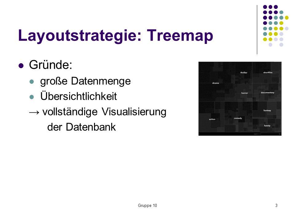 Gruppe 104 Layoutstrategie: Treemap (2) Haupteinteilung: Genre Anordnung der Filmeinträge innerhalb eines Genres nach gewichtetem Rating (NW: gut, SO: schlecht)
