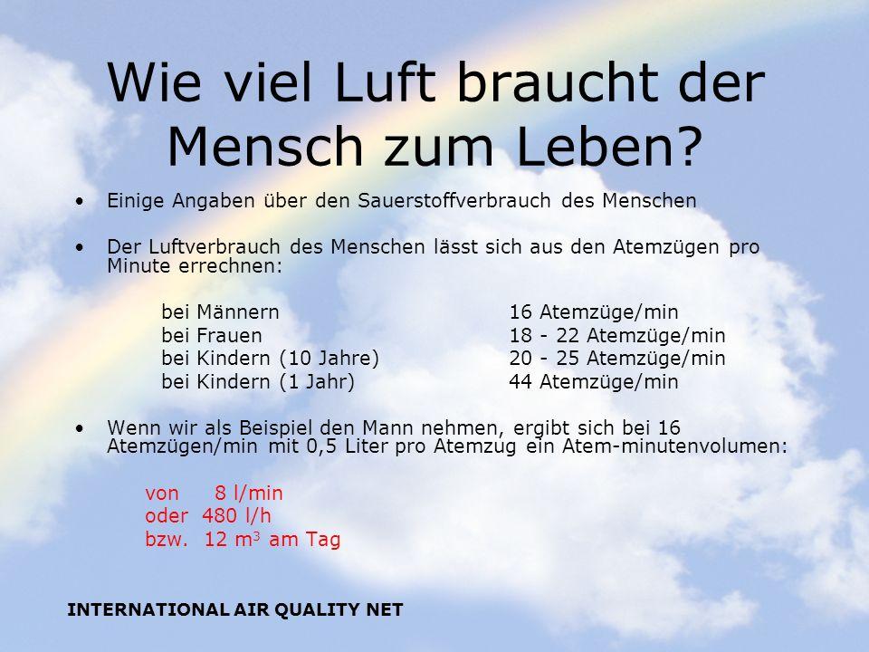 INTERNATIONAL AIR QUALITY NET Wie viel Luft braucht der Mensch zum Leben? Einige Angaben über den Sauerstoffverbrauch des Menschen Der Luftverbrauch d