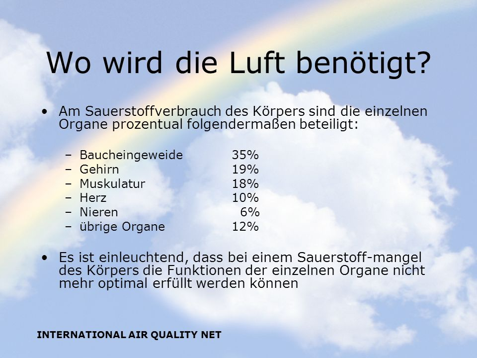 INTERNATIONAL AIR QUALITY NET Wo wird die Luft benötigt? Am Sauerstoffverbrauch des Körpers sind die einzelnen Organe prozentual folgendermaßen beteil