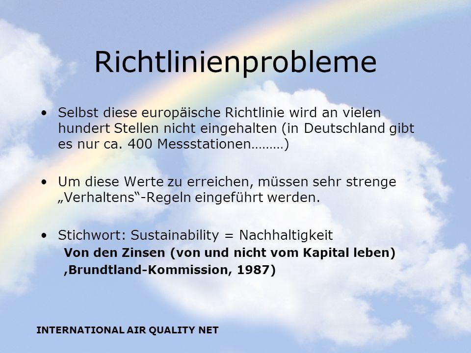 INTERNATIONAL AIR QUALITY NET Richtlinienprobleme Selbst diese europäische Richtlinie wird an vielen hundert Stellen nicht eingehalten (in Deutschland
