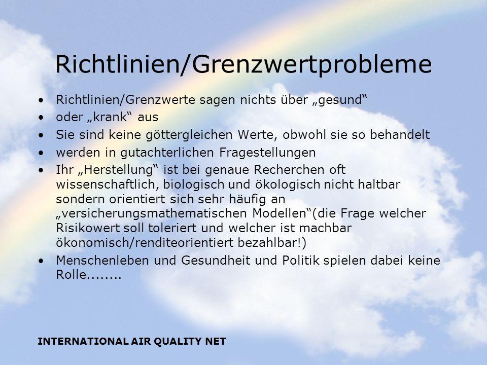 INTERNATIONAL AIR QUALITY NET Richtlinien/Grenzwertprobleme Richtlinien/Grenzwerte sagen nichts über gesund oder krank aus Sie sind keine göttergleich