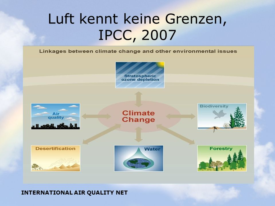 INTERNATIONAL AIR QUALITY NET Luft kennt keine Grenzen, IPCC, 2007