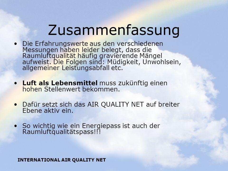 INTERNATIONAL AIR QUALITY NET Zusammenfassung Die Erfahrungswerte aus den verschiedenen Messungen haben leider belegt, dass die Raumluftqualität häufi