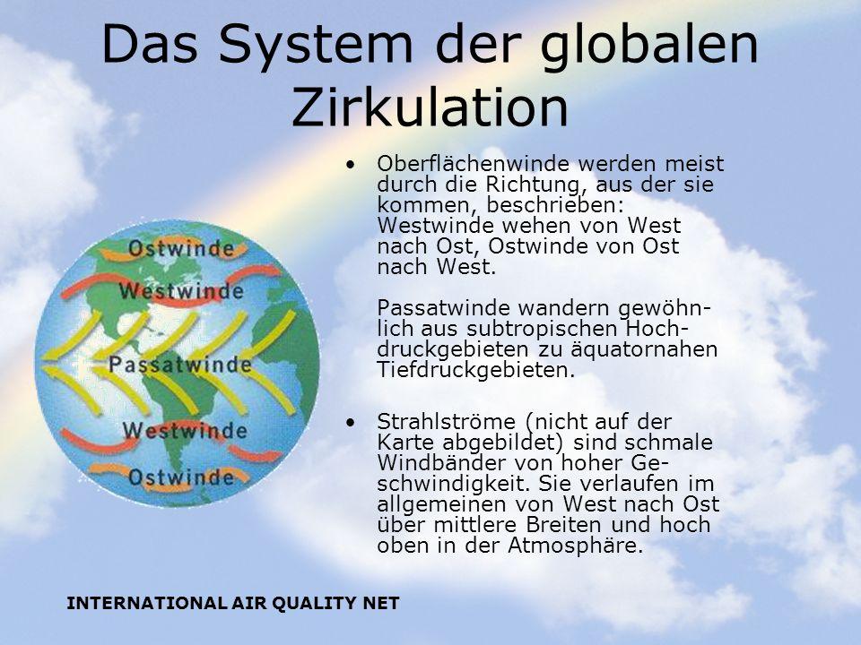 INTERNATIONAL AIR QUALITY NET Das System der globalen Zirkulation Oberflächenwinde werden meist durch die Richtung, aus der sie kommen, beschrieben: W