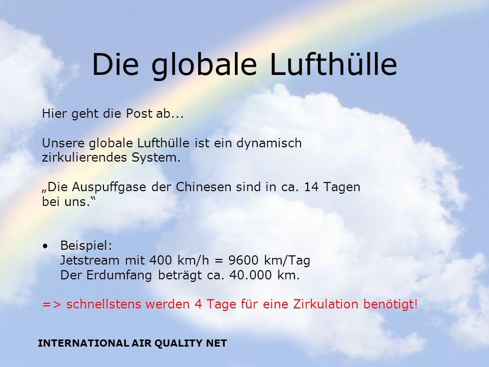 INTERNATIONAL AIR QUALITY NET Die globale Lufthülle Hier geht die Post ab... Unsere globale Lufthülle ist ein dynamisch zirkulierendes System. Die Aus