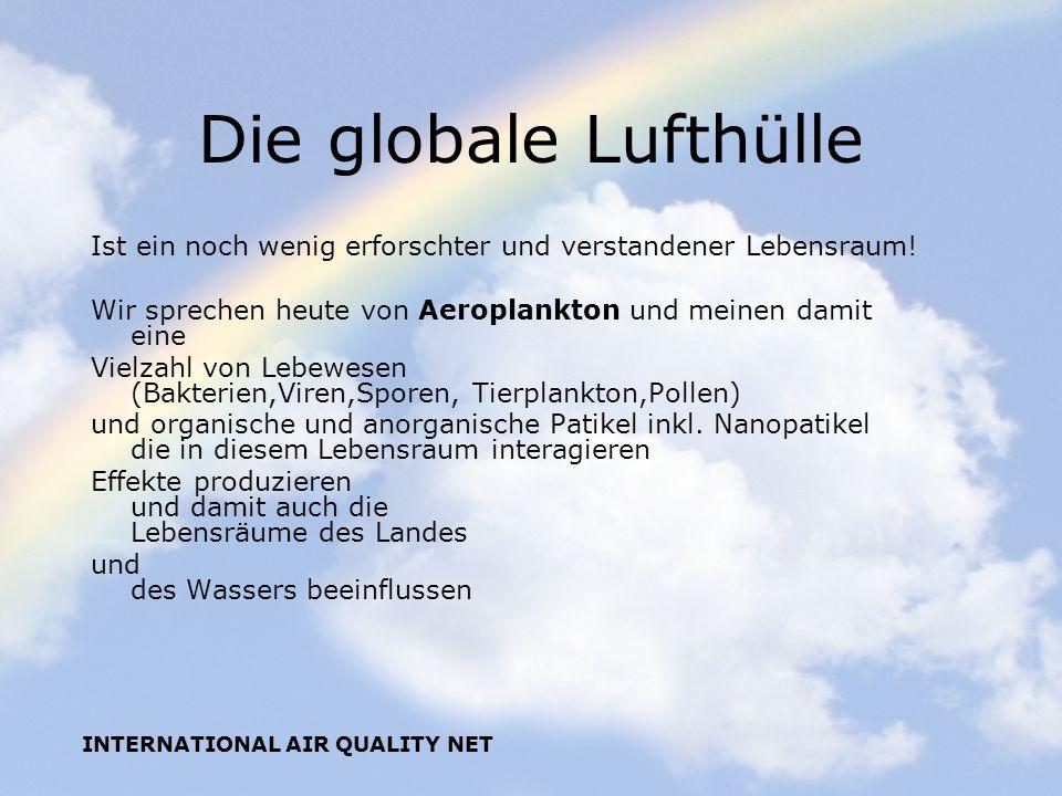 INTERNATIONAL AIR QUALITY NET Die globale Lufthülle Ist ein noch wenig erforschter und verstandener Lebensraum! Wir sprechen heute von Aeroplankton un