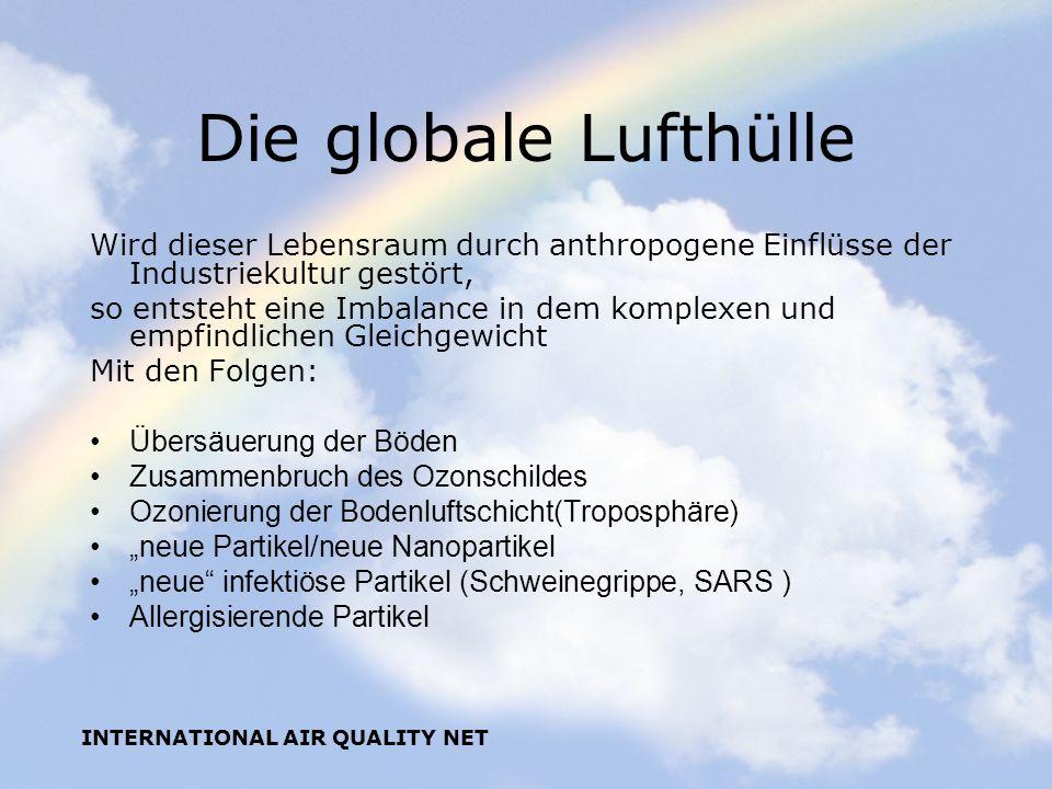 INTERNATIONAL AIR QUALITY NET Die globale Lufthülle Wird dieser Lebensraum durch anthropogene Einflüsse der Industriekultur gestört, so entsteht eine