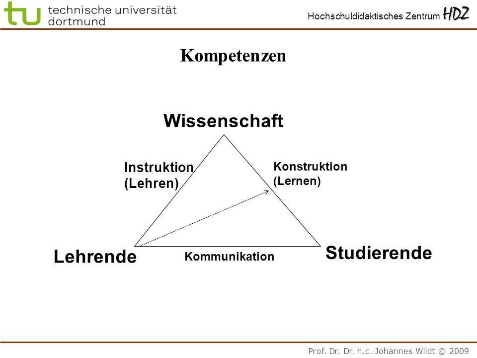 Prof. Dr. Dr. h.c. Johannes Wildt © 2009 HDZ Hochschuldidaktisches Zentrum HDZ Kompetenzen Wissenschaft Lehrende Studierende Instruktion (Lehren) Kons