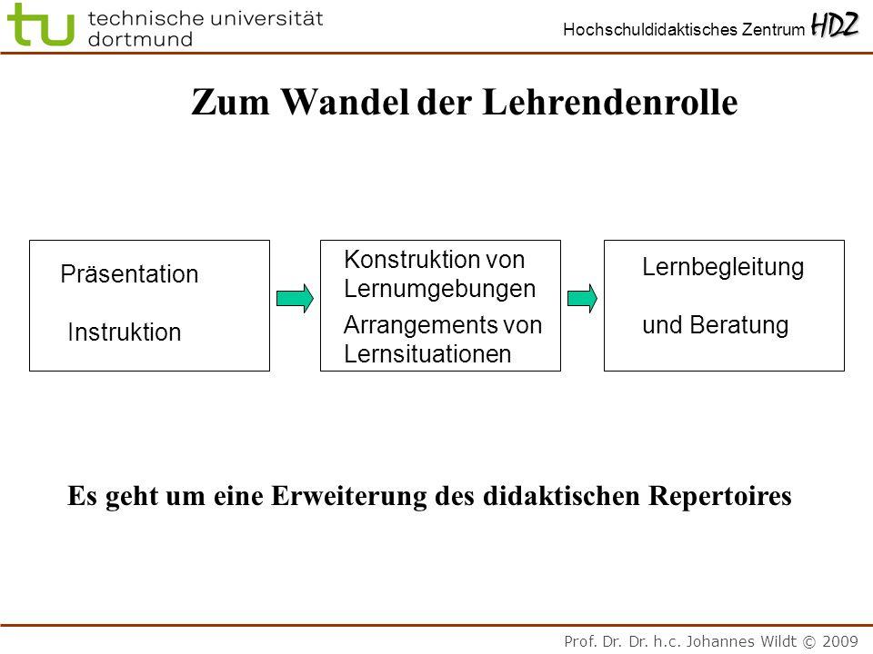 Prof. Dr. Dr. h.c. Johannes Wildt © 2009 HDZ Hochschuldidaktisches Zentrum HDZ Zum Wandel der Lehrendenrolle Präsentation Instruktion Konstruktion von