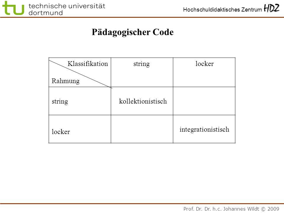 Prof. Dr. Dr. h.c. Johannes Wildt © 2009 HDZ Hochschuldidaktisches Zentrum HDZ Pädagogischer Code Klassifikation Rahmung string locker string kollekti