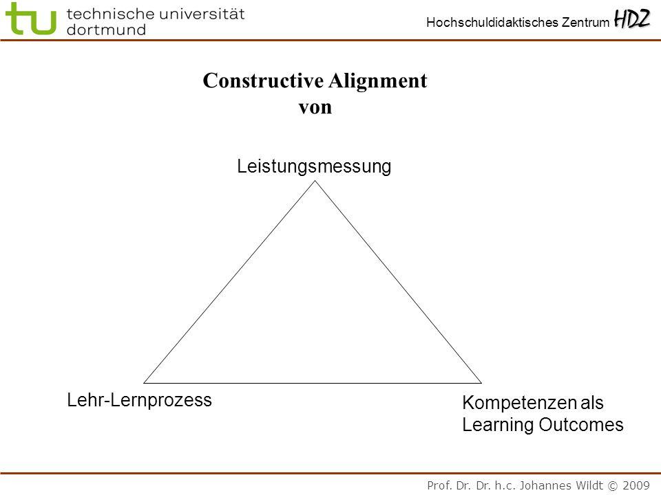 Prof. Dr. Dr. h.c. Johannes Wildt © 2009 HDZ Hochschuldidaktisches Zentrum HDZ Constructive Alignment von Leistungsmessung Lehr-Lernprozess Kompetenze