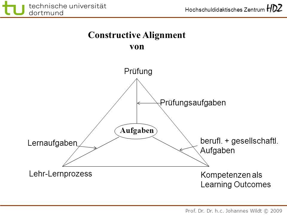 Prof. Dr. Dr. h.c. Johannes Wildt © 2009 HDZ Hochschuldidaktisches Zentrum HDZ Constructive Alignment von Prüfung Lehr-Lernprozess Kompetenzen als Lea
