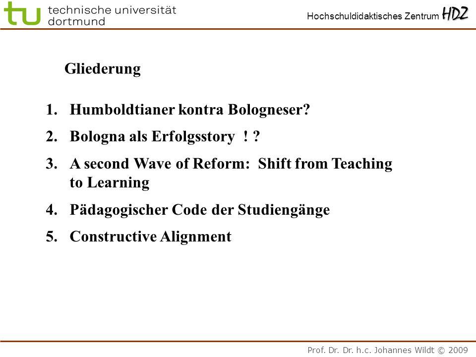 Prof. Dr. Dr. h.c. Johannes Wildt © 2009 HDZ Hochschuldidaktisches Zentrum HDZ Gliederung 1.Humboldtianer kontra Bologneser? 2.Bologna als Erfolgsstor