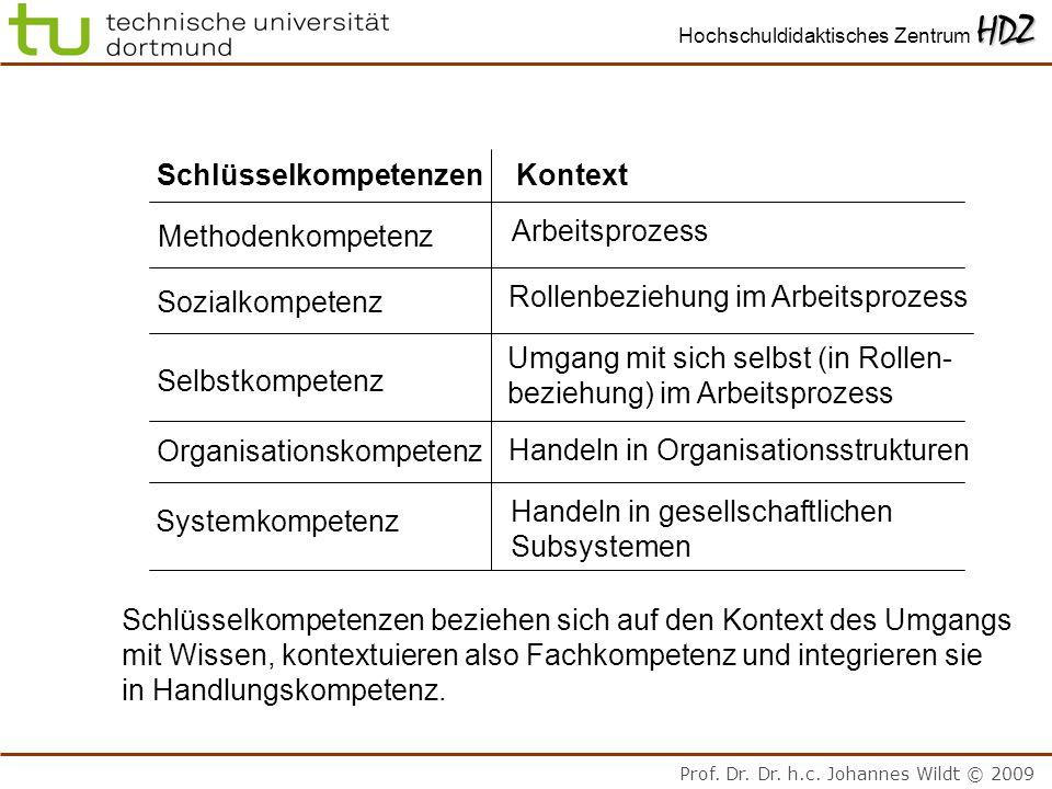 Prof. Dr. Dr. h.c. Johannes Wildt © 2009 HDZ Hochschuldidaktisches Zentrum HDZ Schlüsselkompetenzen Kontext Methodenkompetenz Arbeitsprozess Sozialkom