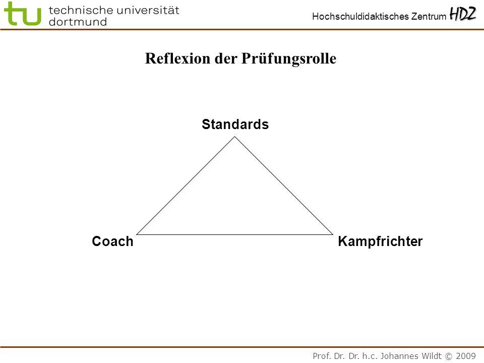 Prof. Dr. Dr. h.c. Johannes Wildt © 2009 HDZ Hochschuldidaktisches Zentrum HDZ Reflexion der Prüfungsrolle Standards CoachKampfrichter